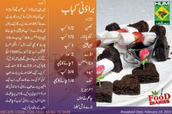 Brownie Kebabs Recipe in Urdu English Rida Aftab Masala TV